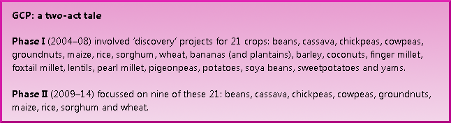 GCP: a two-act tale Phase I (2004–08) involved 'discovery' projects for 21 crops: beans, cassava, chickpeas, cowpeas, groundnuts, maize, rice, sorghum, wheat, bananas (and plantains), barley, coconuts, finger millet, foxtail millet, lentils, pearl millet, pigeonpeas, potatoes, soya beans, sweetpotatoes and yams. Phase II (2009–14) focussed on nine of these 21: beans, cassava, chickpeas, cowpeas, groundnuts, maize, rice, sorghum and wheat.